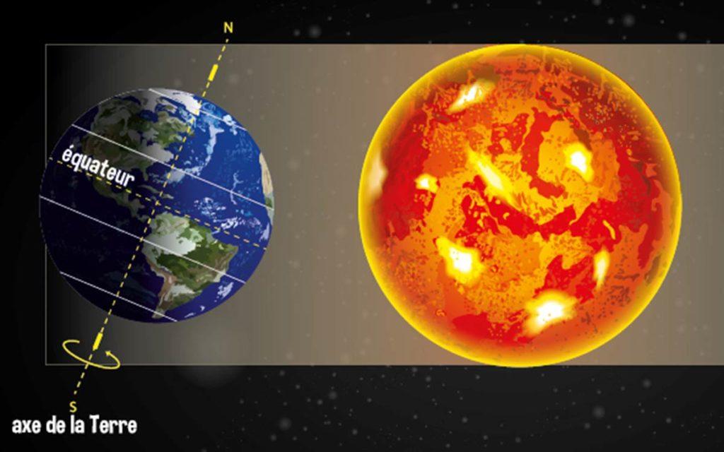 Les saison soleil terre