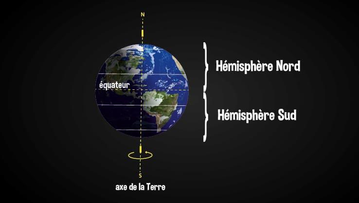 équateur-hémisphère-nord-hémisphère-sud